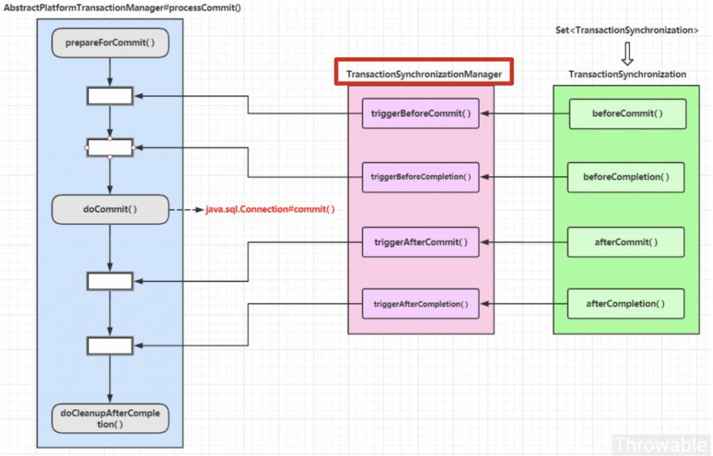 【每日阅读】2020年6月8日-一个基于 RabbitMQ 的可复用的分布式事务消息架构方案!